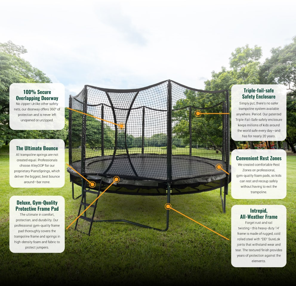 Trampoline Features Mobile