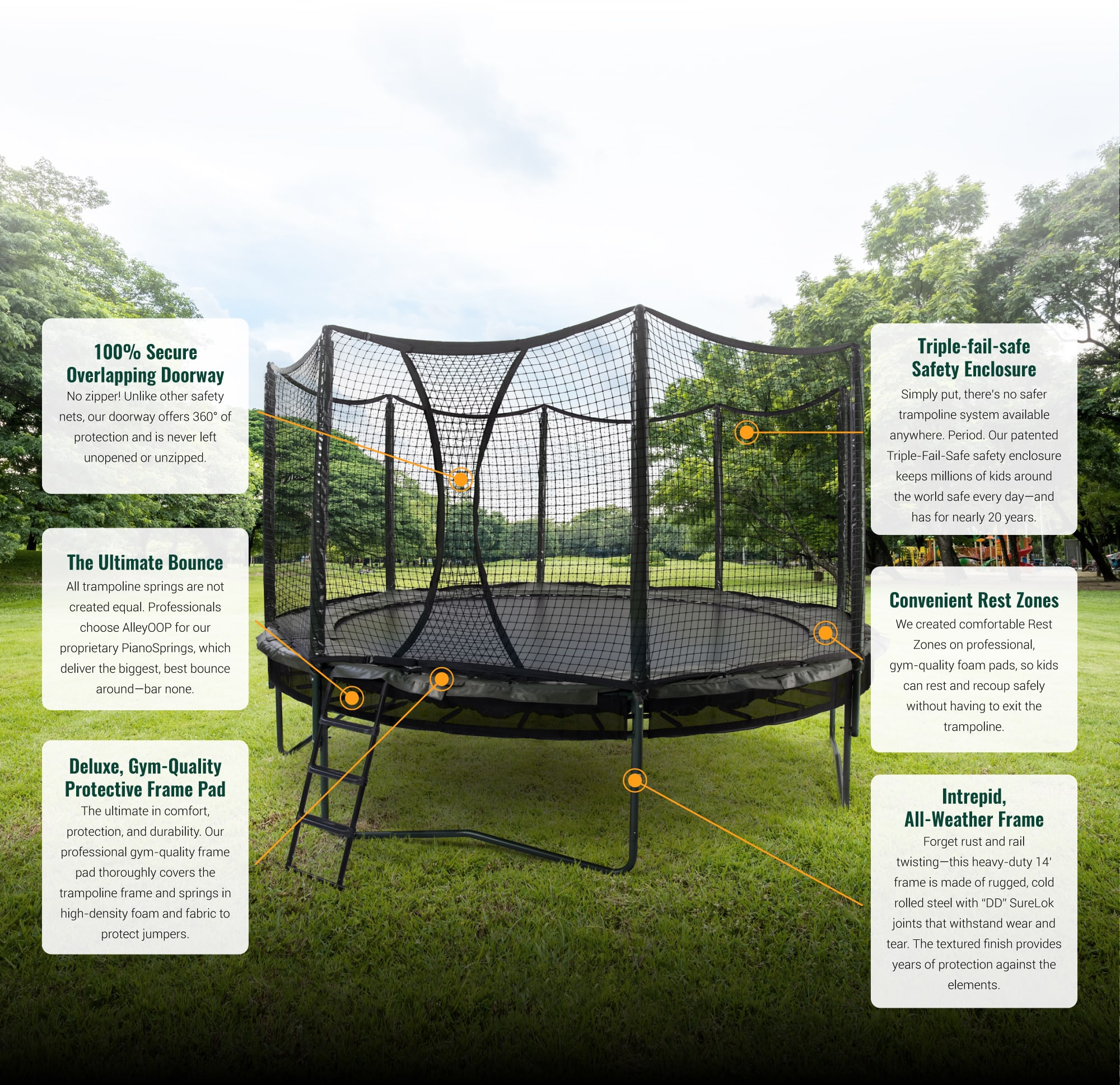 Trampoline Features Desktop
