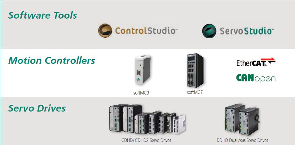 servotronix-controls-servo-drives.png