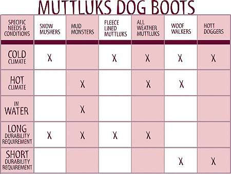 muttluks-boot-selection-chart-450-1.jpg
