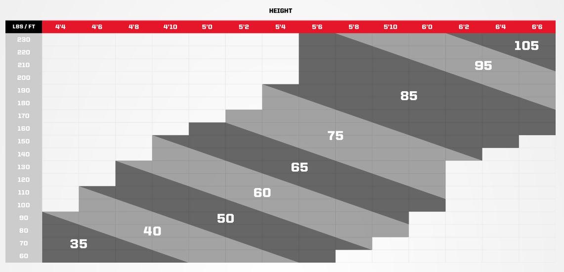 ccm-flex-chart.jpg