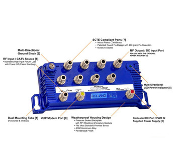 ProAmp-4AR 4 Port CATV Drop Amplifier with Active Return