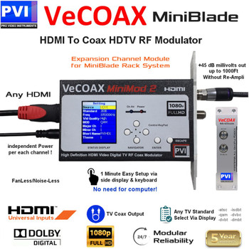 VeCOAX MiniBlade-M Single Channel Expansion Module for MiniBLADE HDMI Modulator System