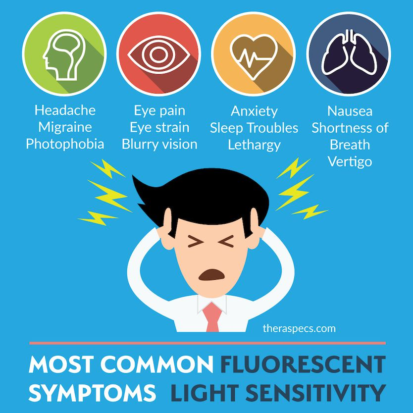 Fluorescent light sensitivity symptoms infographic