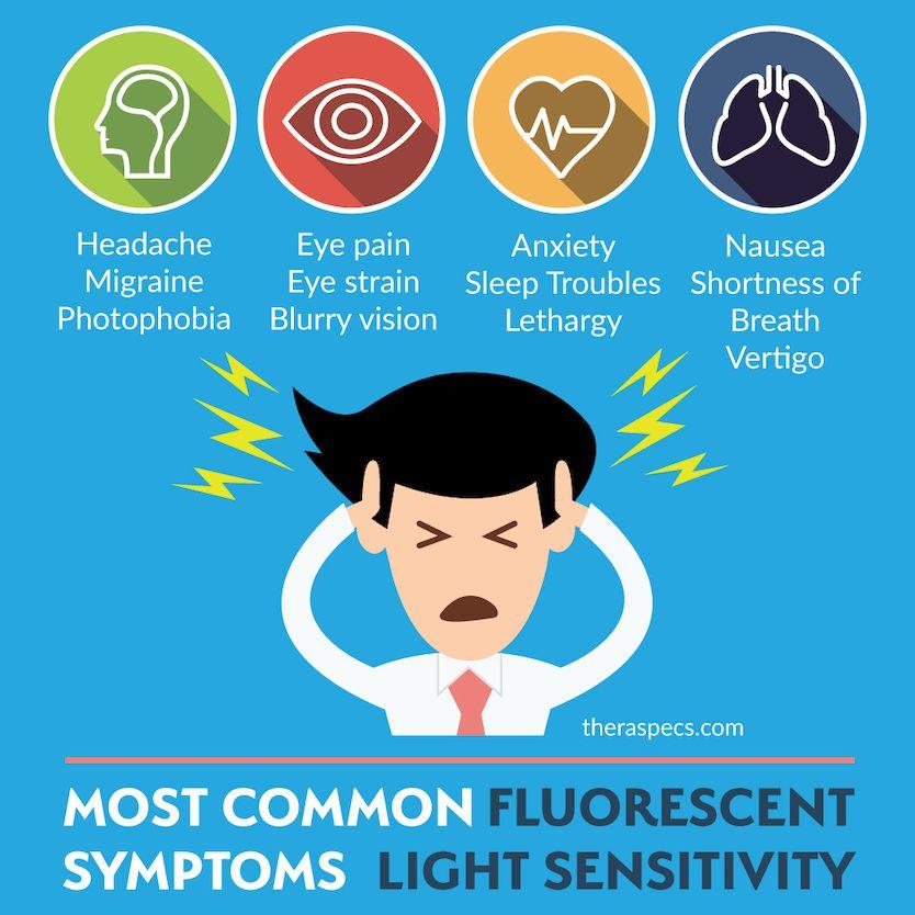 High Quality Fluorescent Light Sensitivity Symptoms Infographic Home Design Ideas