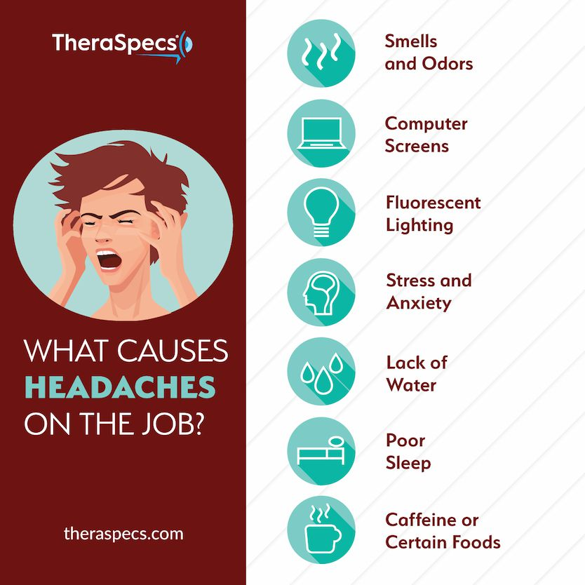 Headaches at Work Causes Infographic