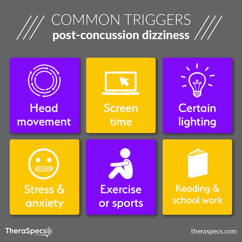 Triggers of Dizziness after a Concussion