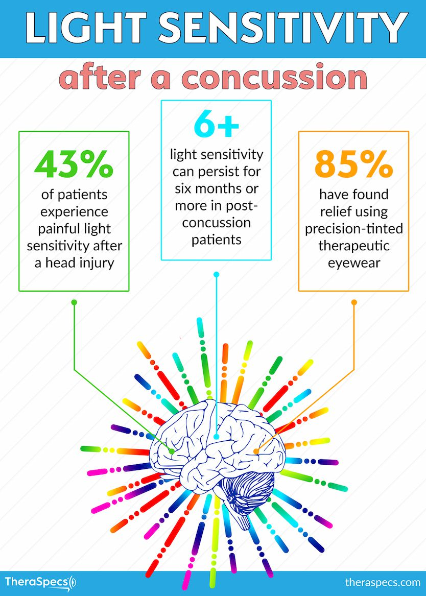 Concussion Light Sensitivity Infographic