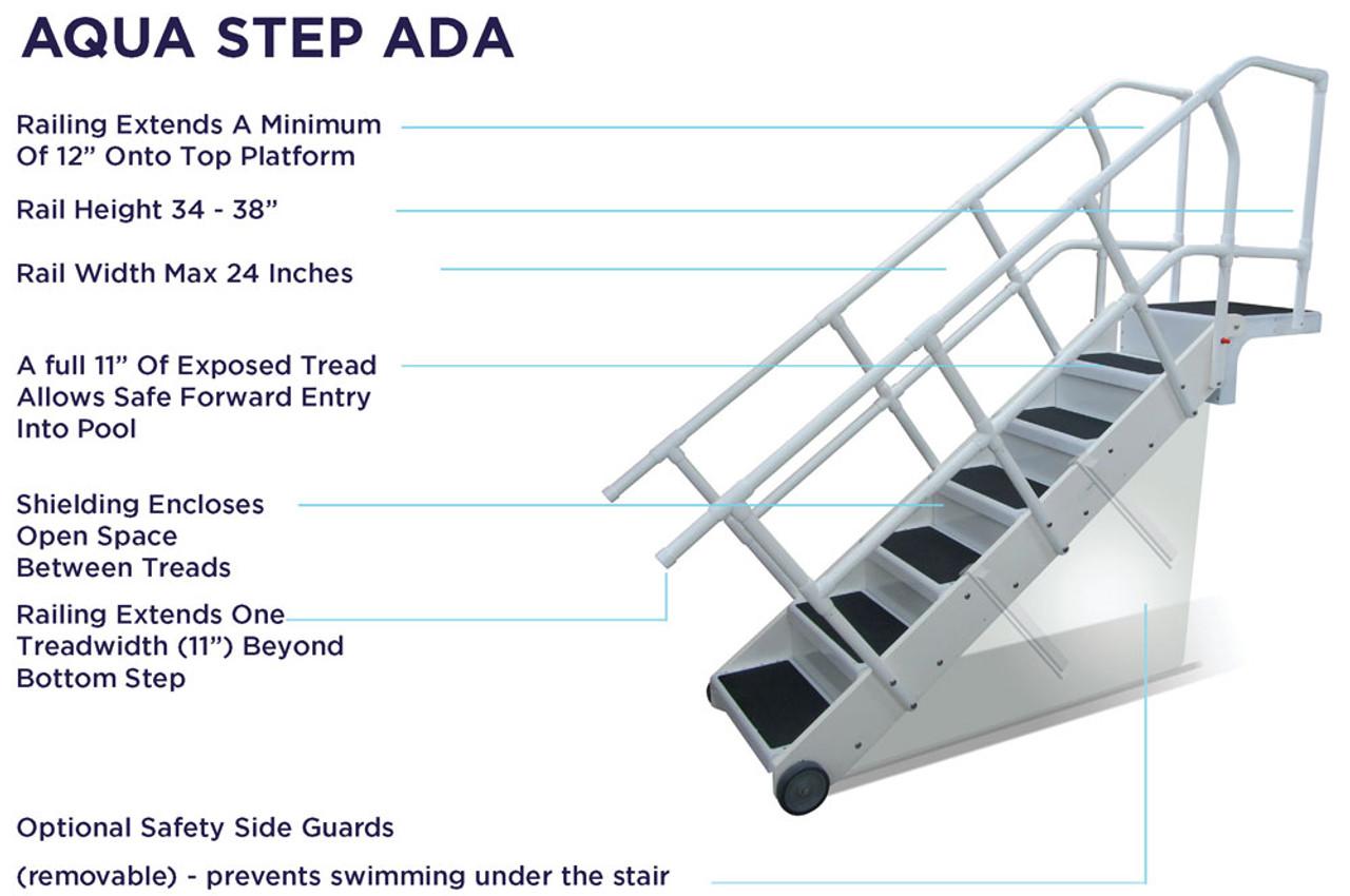 innovation swimming pool steps. H2O Innovations Aqua Step ADA Compliant Pool Steps 5