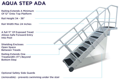 H20 Innovations Aqua Step ADA Compliant 6 Step Pool Step
