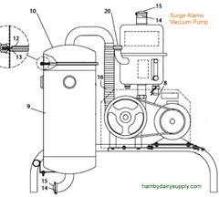 Repair Parts for SURGE® ALAMO 100+, 75+, 60, 50 Vacuum