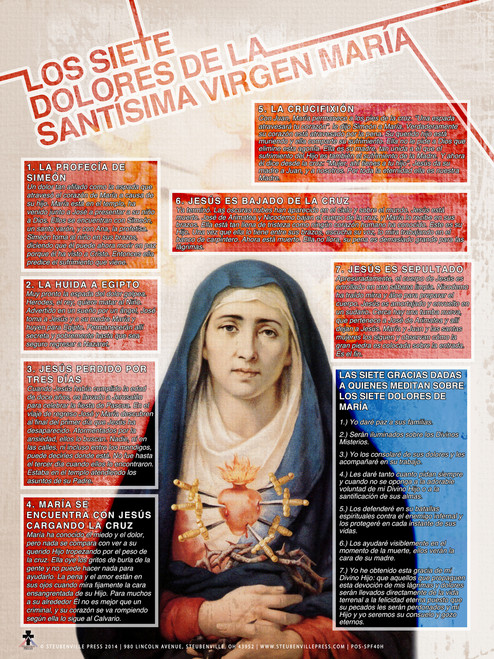 Spanish The Seven Sorrows of the Blessed Virgin Mary Explained Poster