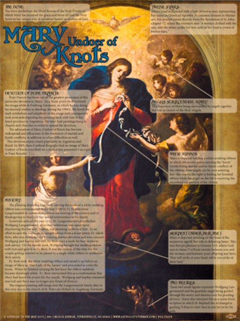 Mary Undoer of Knots Explained Poster
