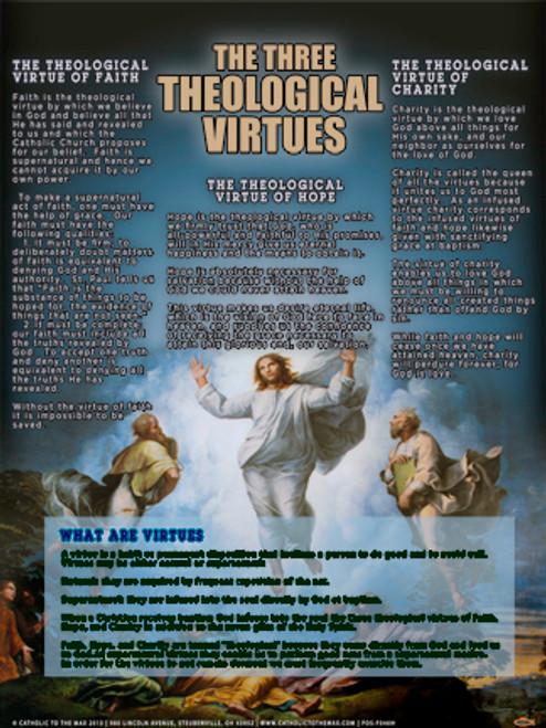 The Three Theological Virtues Explained Poster Catholic