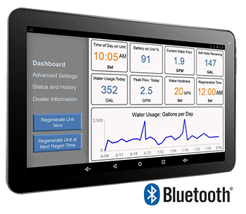 Bluetooth Water Softener Feature
