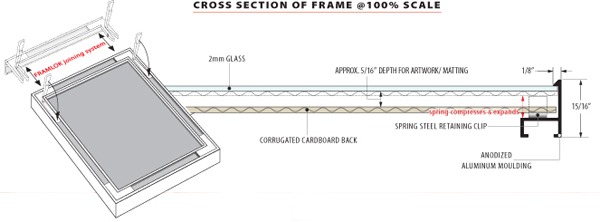 framatic-cross-section-fineline.jpg