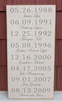 Children's Names and Birthdates