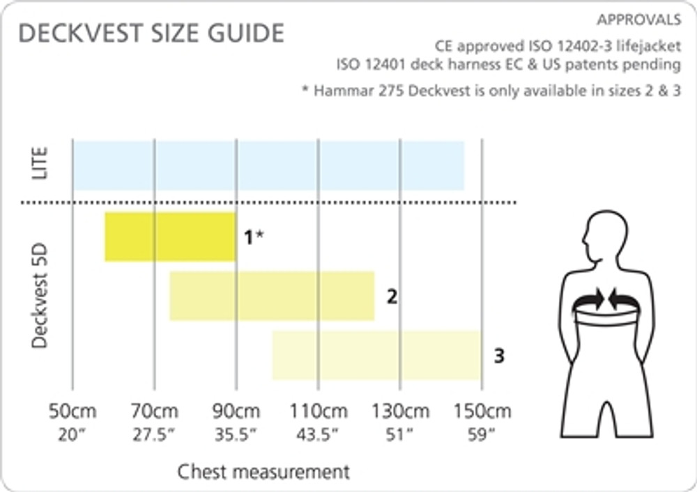 deckvest sizing chart