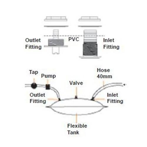RWB Lalizas Flexible Water Tank 150L/200L (RWB8804/RWB8805)