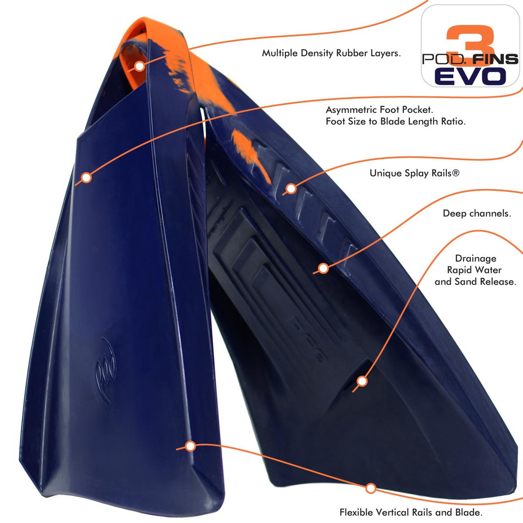 PF3 Swim Fin Technical Specifications