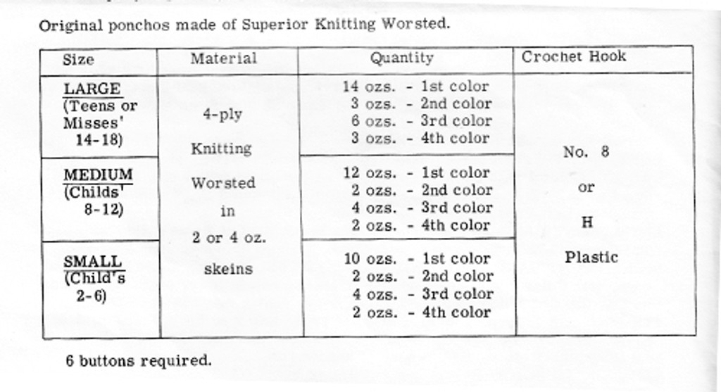 Crochet Material Requirements for Poncho