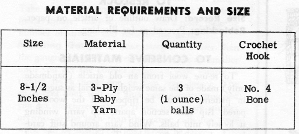 Materials for Crochet Stuffed Cat Pattern