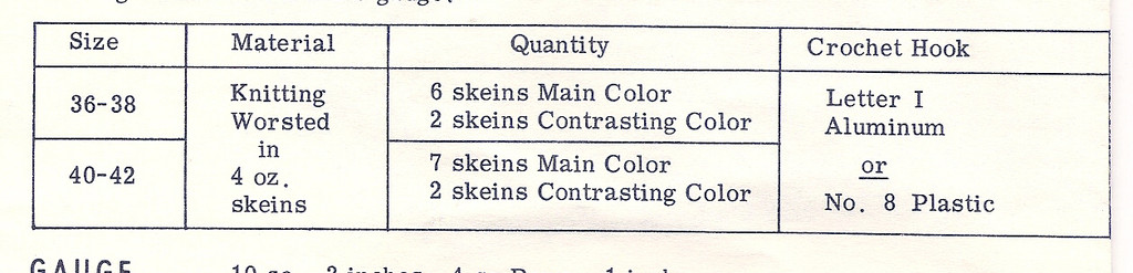 Crochet Yarn Requirements for Mans Pullover