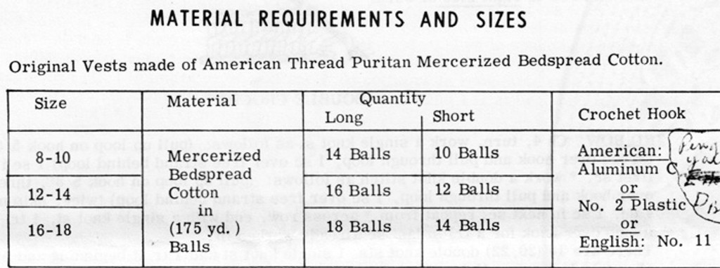Crocheted Vests in Bedspread Cotton