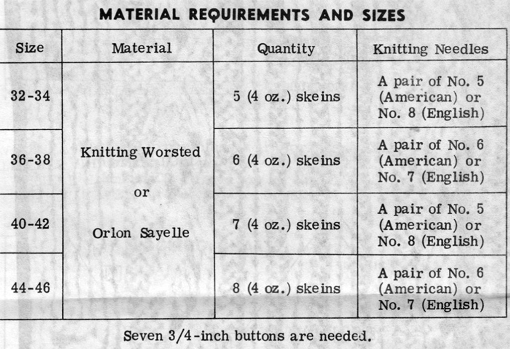 Knitted Cardigan Material Requirements