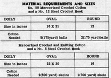 Oval Round Doily Crochet Material Requirements