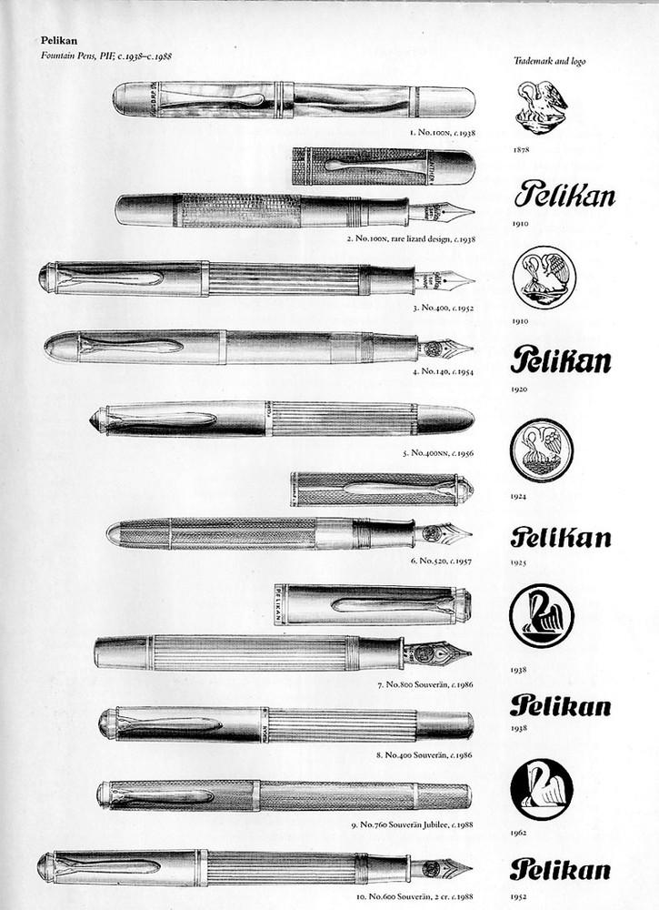 Pelikan Fountain Pens c.1938-c.1988 showing development of design as well as Pelikan logo. page 251