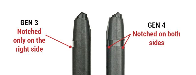Glock 19 Gen 3 and Gen 4 Magazine