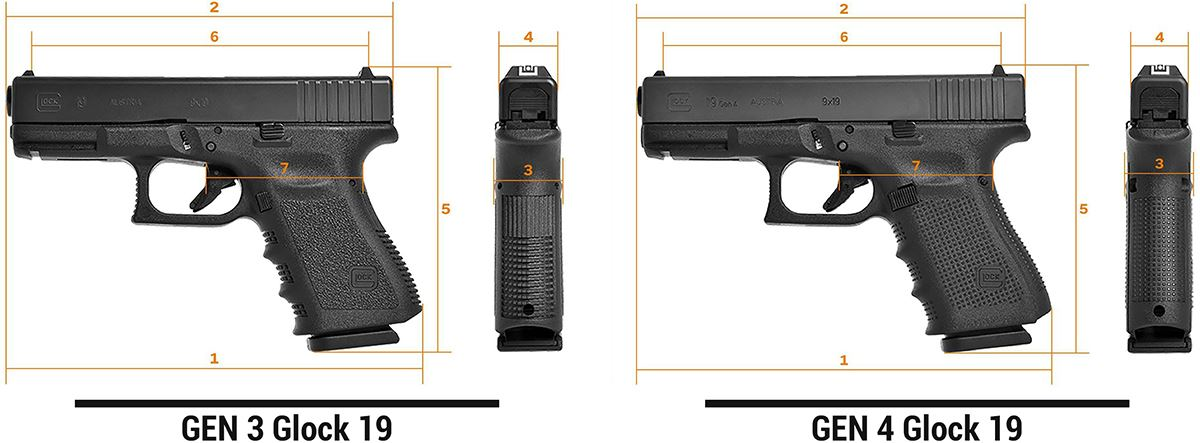 Glock 19 Gen 3 vs Gen 4 Differences