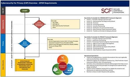 2018-eu-gdpr-compliance-criteria.jpg