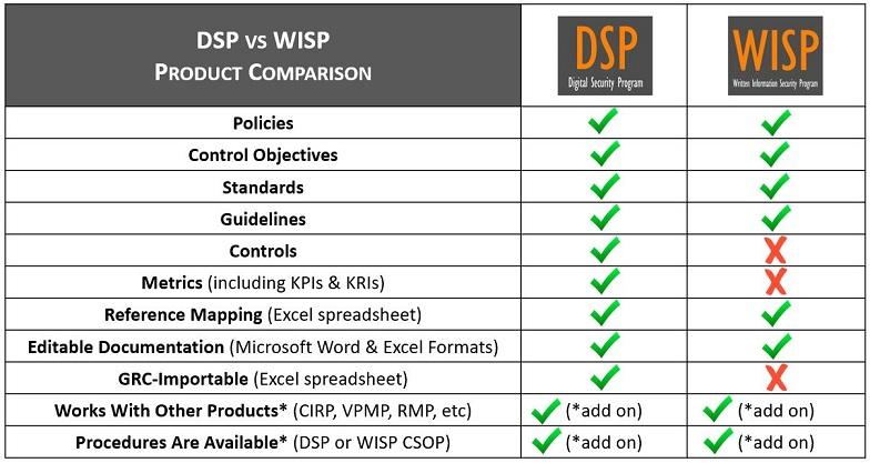 2018.3-dsp-vs-wisp-chart.jpg
