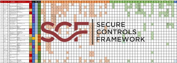 2019-scf-secure-controls-framework.jpg