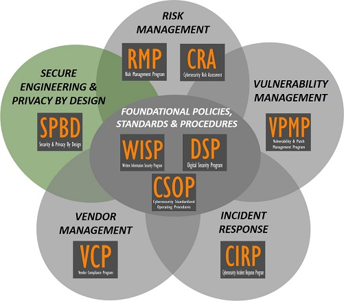 product-selection-2018.1-cybersecurity-audit-preparation-eu-gdpr-cybersecurity-for-privacy-by-design-program.jpg