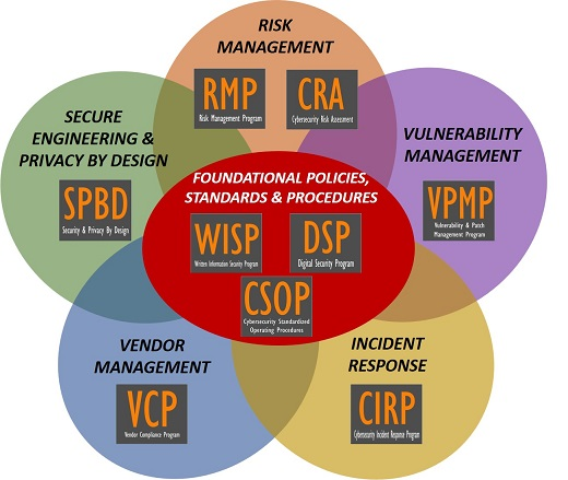 product-selection-2018.1-cybersecurity-program-products.jpg