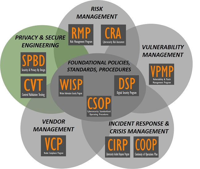 product-selection-2018.2-cybersecurity-audit-preparation-eu-gdpr-cybersecurity-for-privacy-by-design-program.jpg