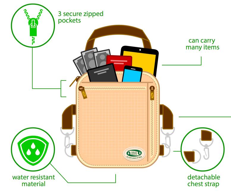 Why Choose the Hajj Safe Secure Neck/Side Bag?