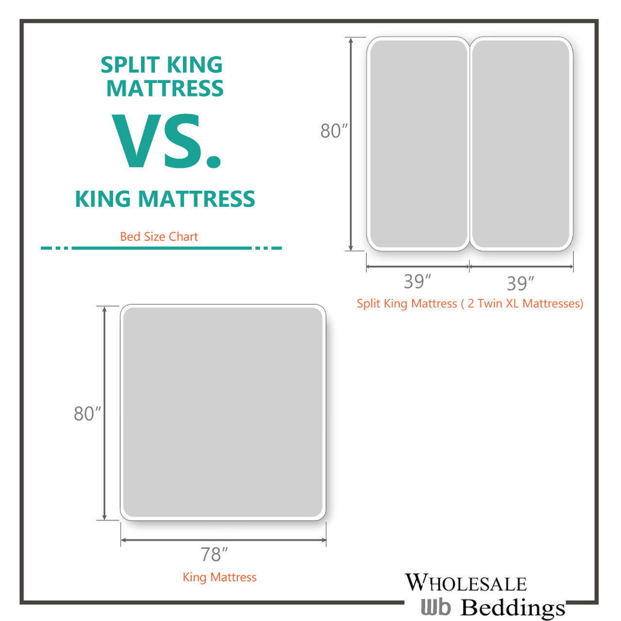 ... Split King Mattress VS King Mattress