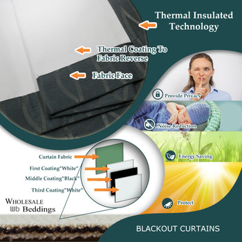 Thermal Insulated Technology Info-Graphic