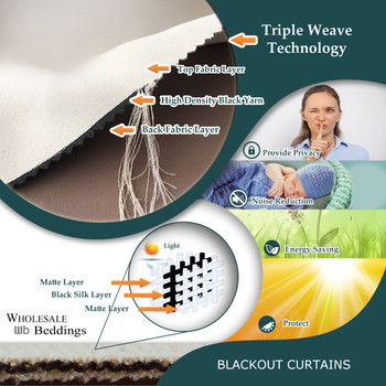 Triple-Weave-Technology