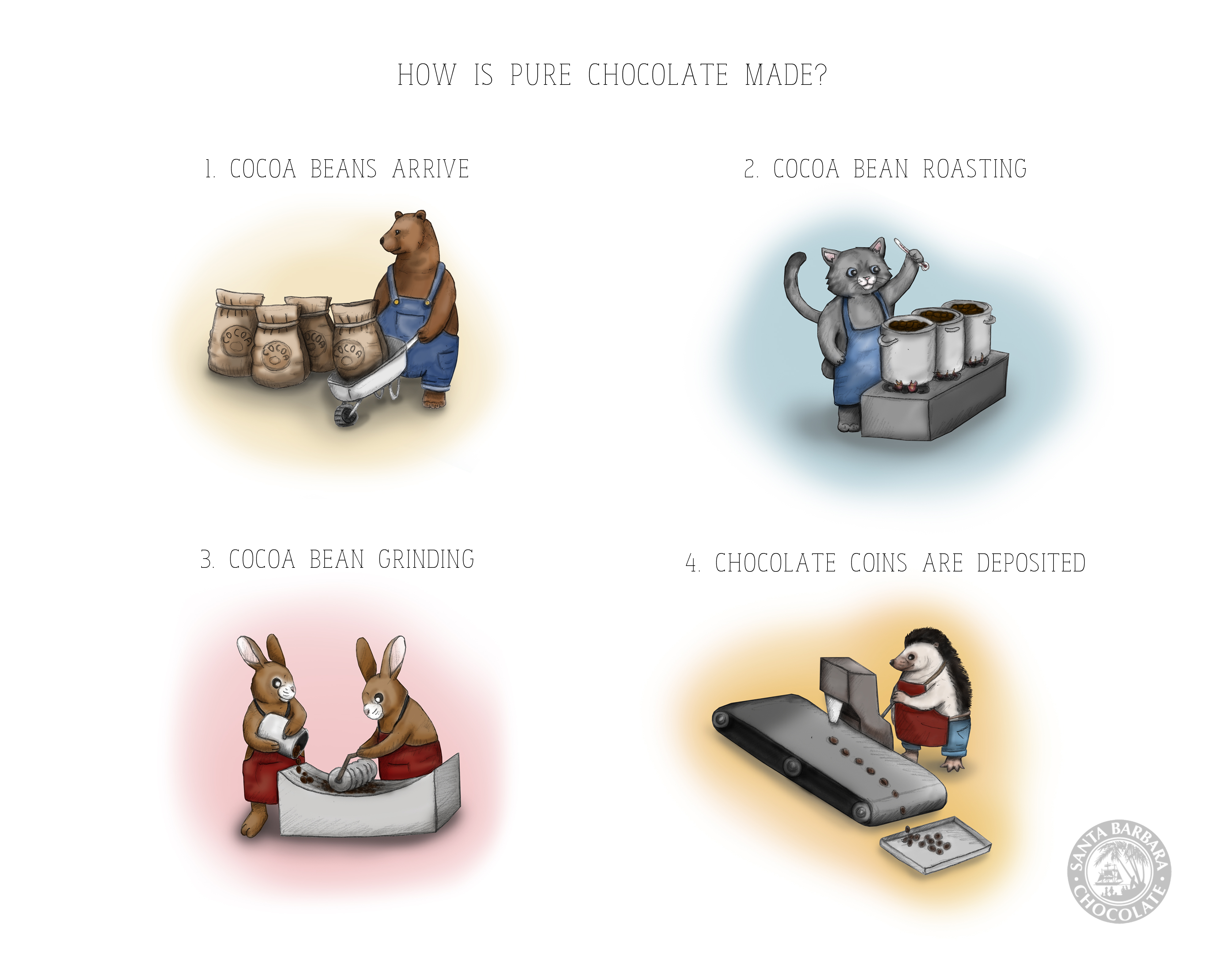 how-chocolate-is-made-steps.jpg