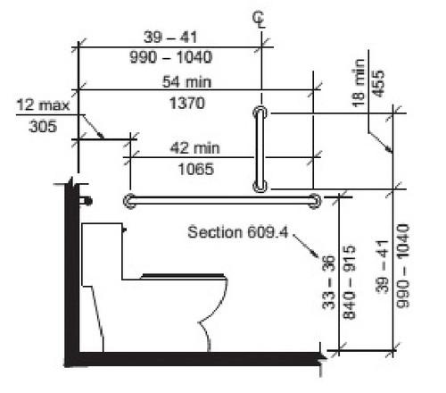 Pipe Ada Bathroom Grab Bar Set Of 3 Handrail Industrial Pipe Handicap Grab Bar Shower And
