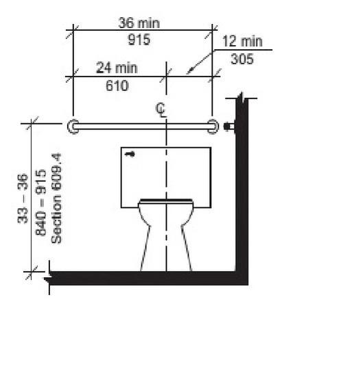 Galvanized Pipe ADA bathroom grab bar SET of 3 handrail ...