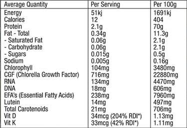 chlorella-powder-120gr-by-green-nutritionals.png