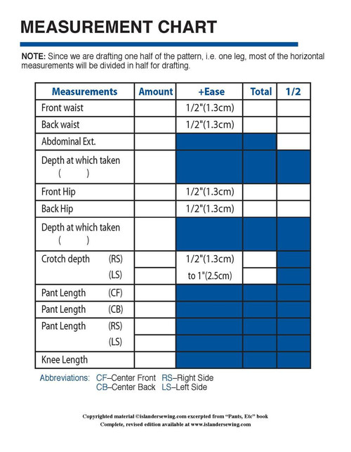 Pants, Etc! Measurement Chart