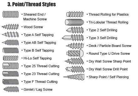 screws-3-pointthreadstyle.png