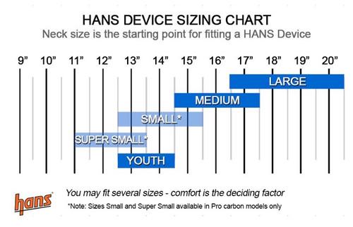 HANS III Youth  Device